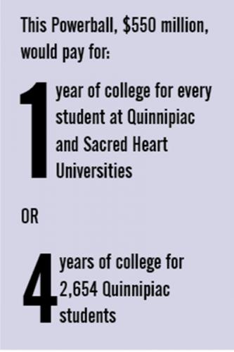 If QU students had $500 million...