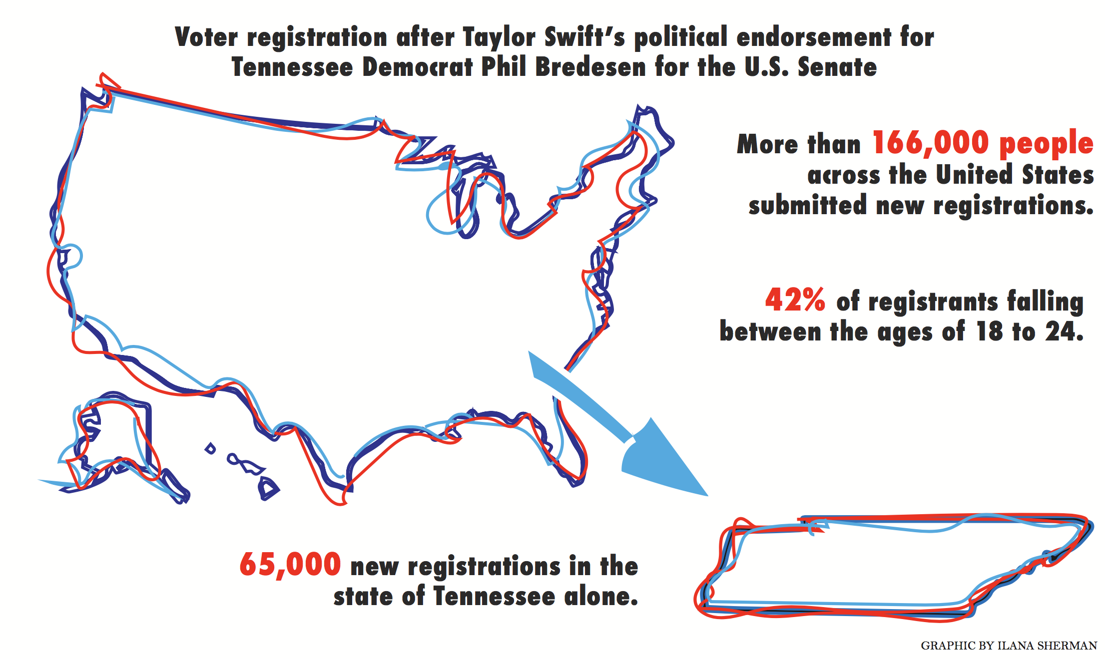 Politically apolitical: The Taylor Swift conundrum