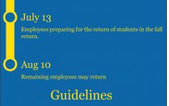 Quinnipiac's employees are invited to return to campus