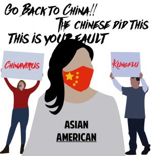 Normalized Racism Toward the Asian Community