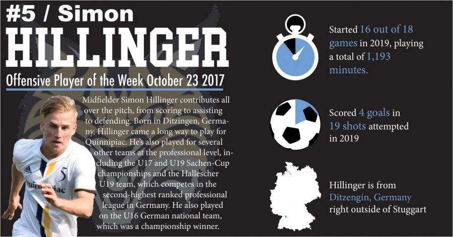 Hillinger rgb