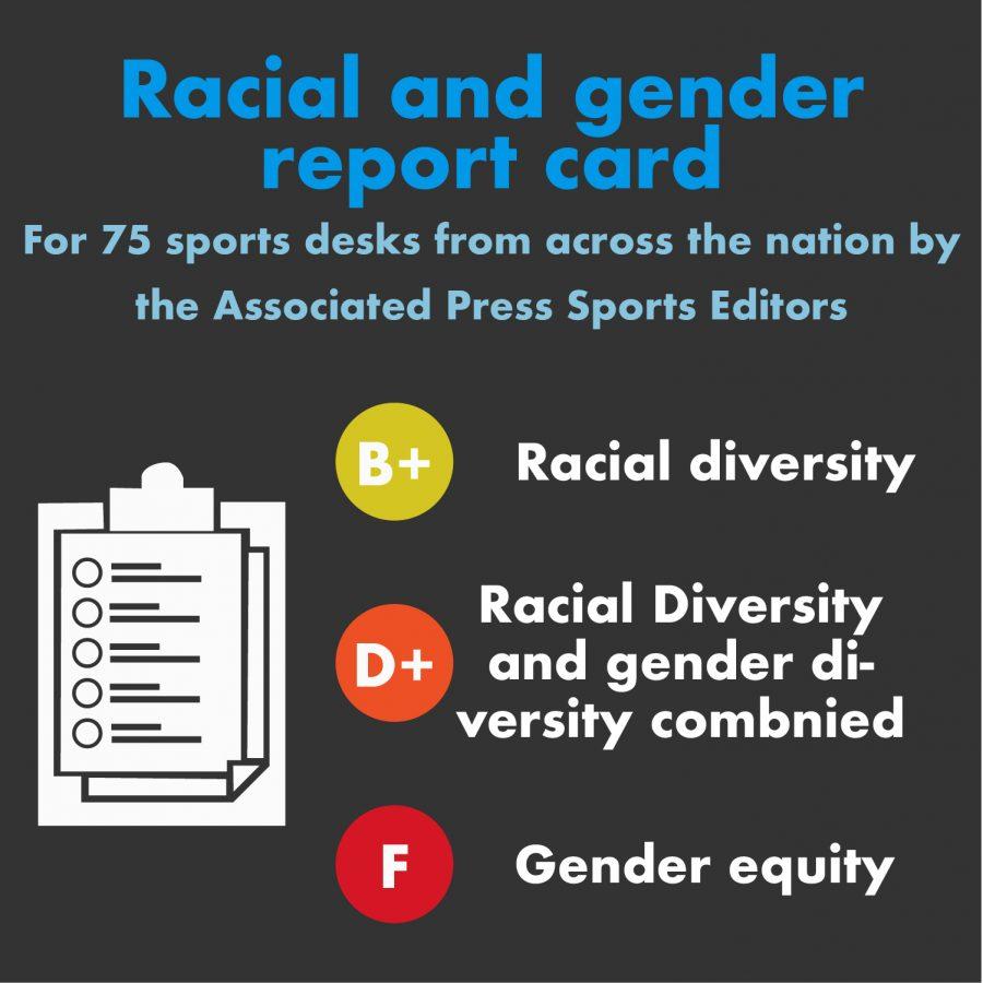 reportcardRGB