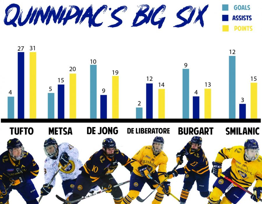 hockey graph-01
