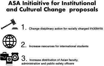 Asian Student Alliance outlines initiative for change at Quinnipiac