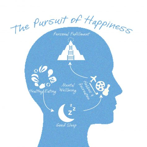'Understanding what makes you happy is a lifelong process:' Sociology professor to help students pursue happiness